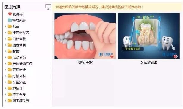 医患沟通高清动画